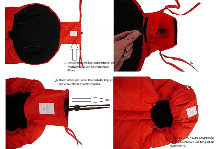 Kaiser Iglu Thermo Fleece test