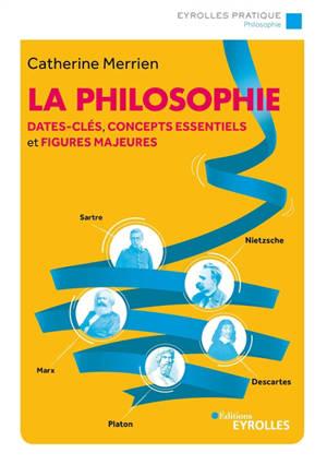 La philosophie : dates-clés, concepts essentiels et figures majeures