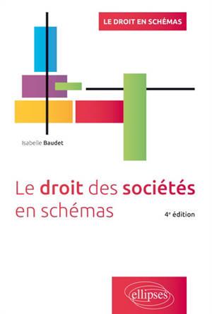 Le droit des sociétés en schémas