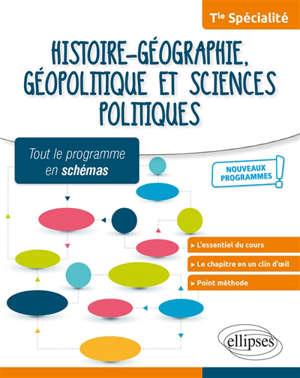 Spécialité histoire géographie, géopolitique et sciences politiques terminale : nouveaux programmes