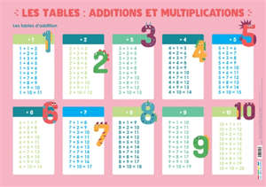 Les tables : additions et multiplications