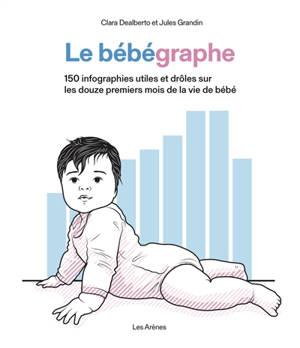 Le bébégraphe : 150 infographies utiles et drôles sur les douze premiers mois de la vie de bébé