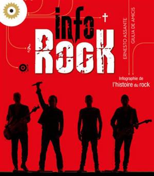 Info rock : infographie de l'histoire du rock