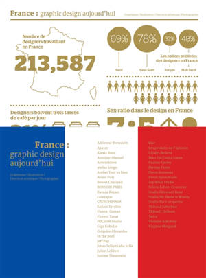 France : graphic design aujourd'hui : graphisme, illustration, direction artistique, photographie