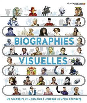 Biographies visuelles : de Cléopâtre et Confucius à Mbappé et Greta Thunberg