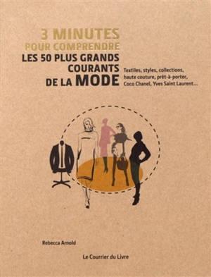 3 minutes pour comprendre les 50 plus grands courants de la mode : textiles, styles, collections, haute couture, prêt-à-porter, Coco Chanel, Yves Saint Laurent...