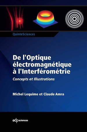 De l'optique électromagnétique à l'interférométrie : concepts et illustrations