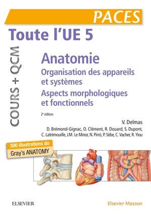 Paces, toute l'UE 5, anatomie : organisation des appareils et des systèmes, aspects morphologiques et fonctionnels : cours + QCM