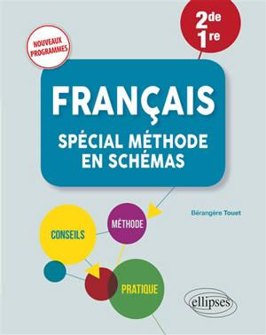 Français 2de-1re : spécial méthode en schémas : nouveaux programmes
