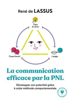 La communication efficace par la PNL : développer son potentiel grâce à cette méthode comportementale