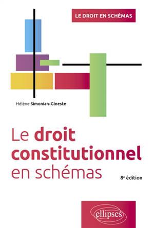 Le droit constitutionnel en schémas