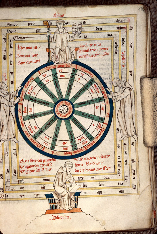 Rota religionis et rota simulationis (De)