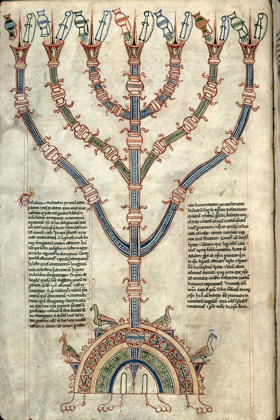 Compendium historiae in genealogia Christi