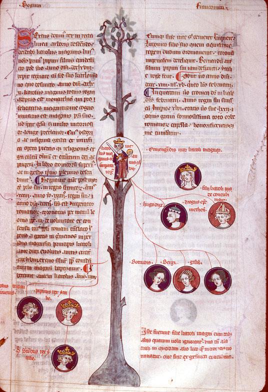 Arbor genealogiae regum Francorum