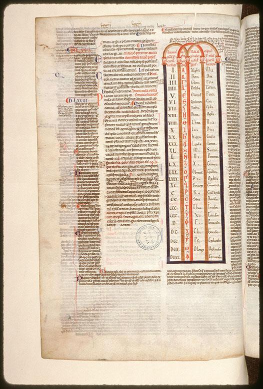 Decretum - Arbre des chiffres romains et de l'alphabet grec_0