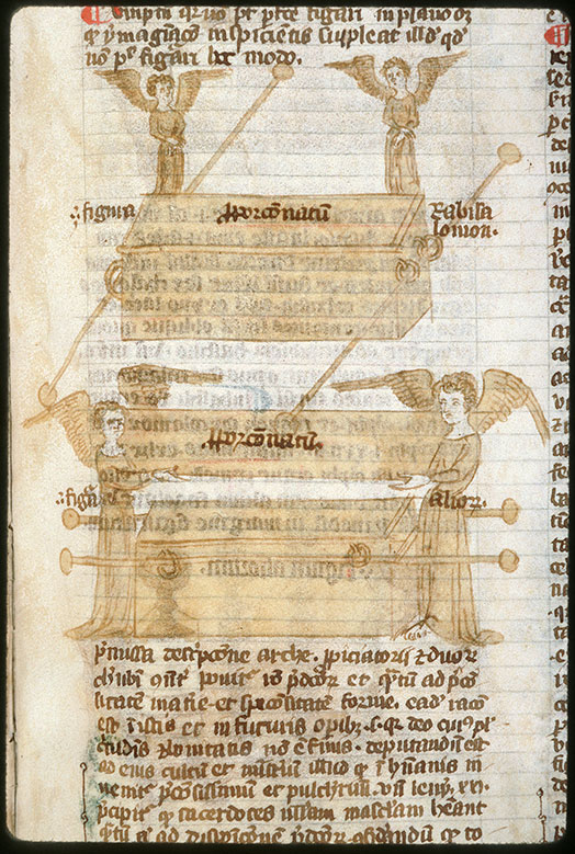 Postilla in Bibliam - Arche d'alliance_0