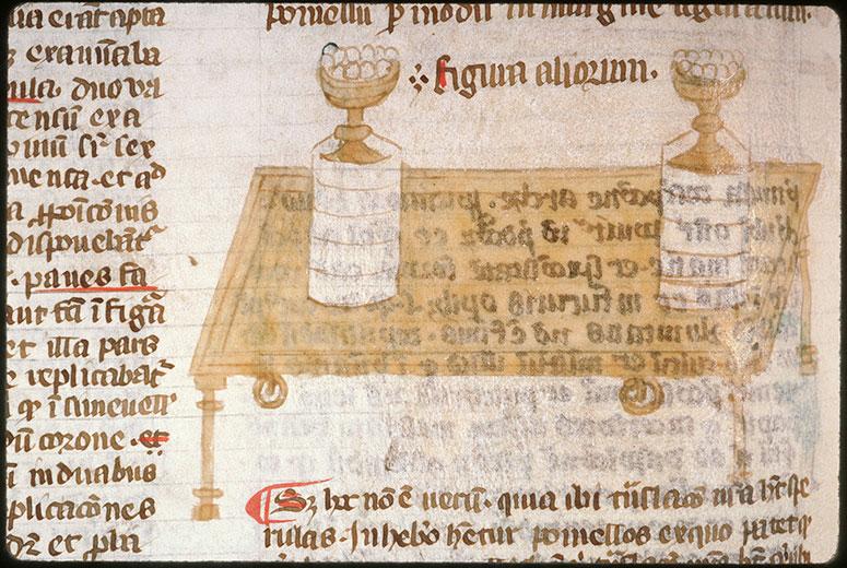 Postilla in Bibliam - Table des pains de proposition_0