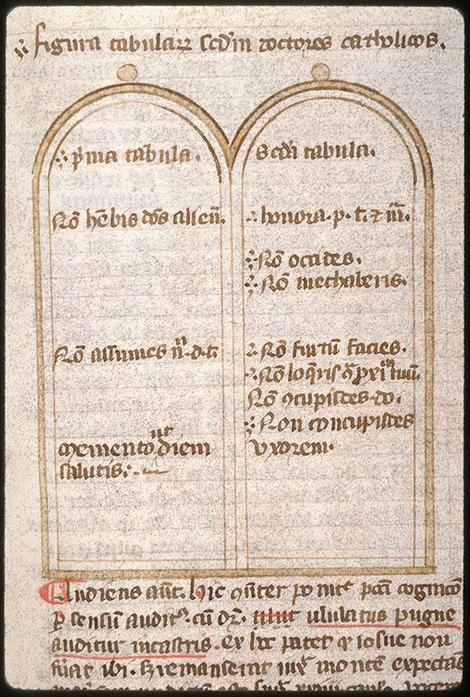 Postilla in Bibliam - Tables de la Loi_0