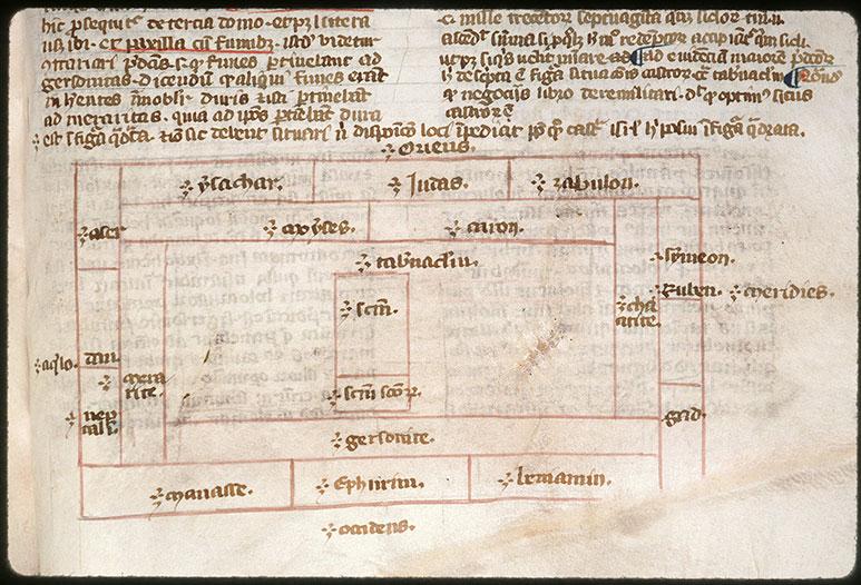 Postilla in Bibliam - Ordre des tribus d'Israël_0