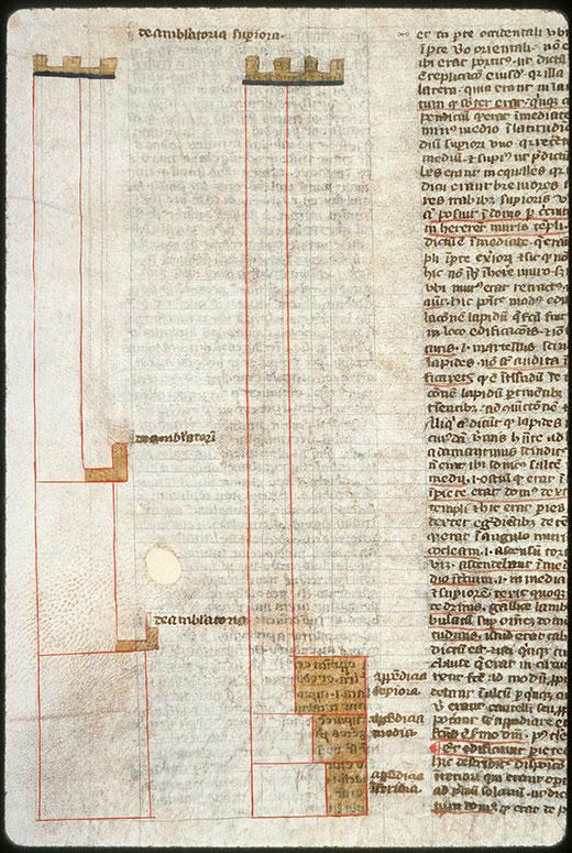 Postilla in Bibliam - Plan de l'annexe du Temple_0