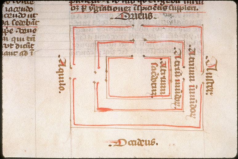 Postilla in Bibliam - Plan des parvis du Temple_0