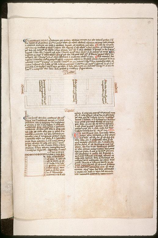 Postilla in Bibliam - Plan du Temple_0