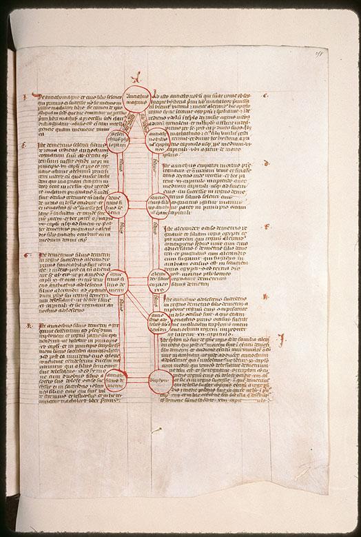 Postilla in Bibliam - Successeurs d'Antiochus III le Grand_0