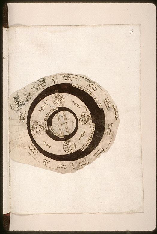 Expositio et quaestiones in Aristotelis opera - Schéma d'astronomie (à préciser)_0