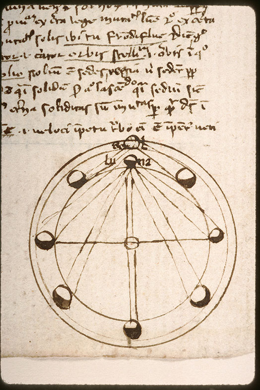 Consolatio philosophiae - Phases de la lune_0