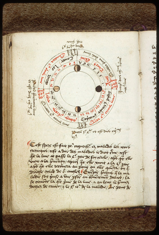 Introduction à l'astrologie