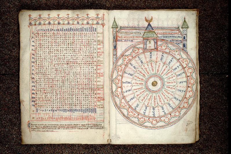 Tables de comput et calendrier à l'usage de Saint-Victor de Paris