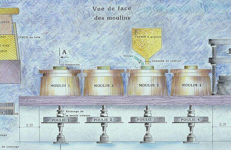 Croquis de la machine à fabriquer la moutarde de Maurice Grey