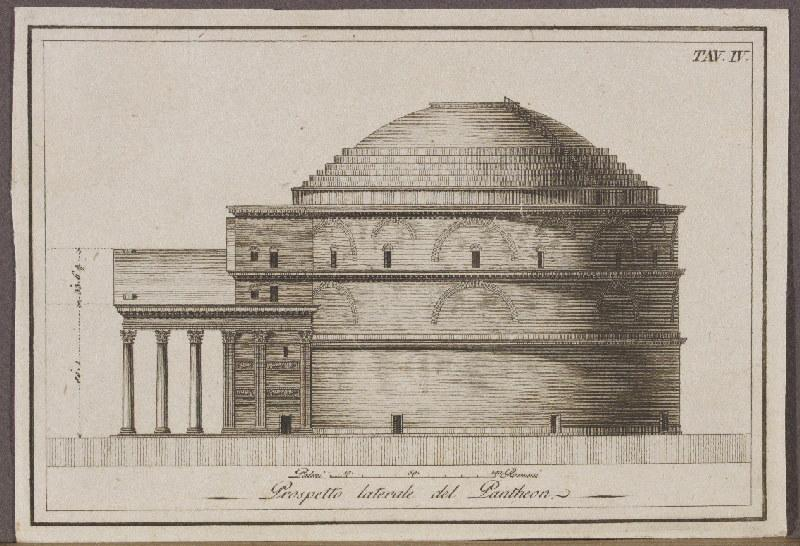 : Prospetto laterale del Pantheon