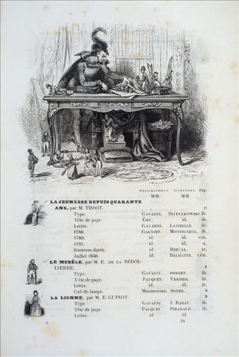 Table des matières, Les Français peints par eux-mêmes, encyclopédie morale du XIXème siècle, volume 2, L. Curmer éditeur, page 577_0