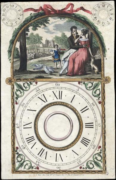 Cadran d'Horloge (titre factice)