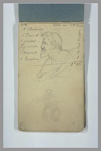 YVON Adolphe : Note manuscrites buste d'homme barbu, de profil vers la gauche, homme assis