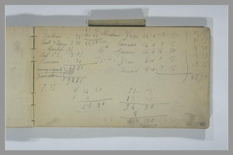 Note manuscrite et chiffres