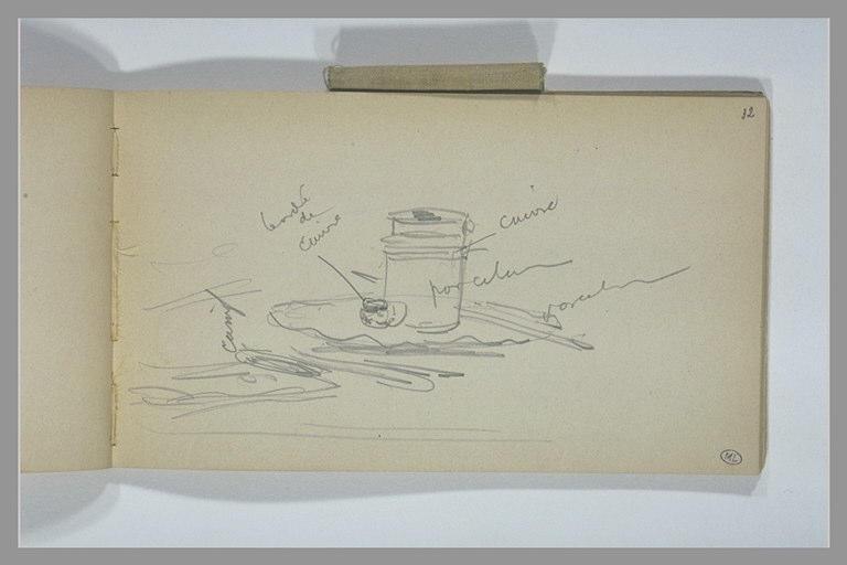 YVON Adolphe : Pot et divers objets sur une assiette