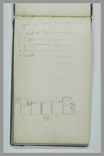 YVON Adolphe : Notes manuscrites : plan