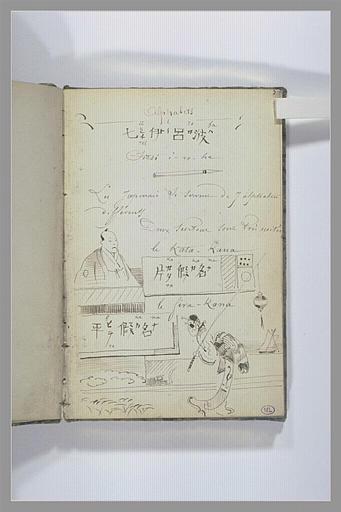 Page de grammaire japonaise : alphabets