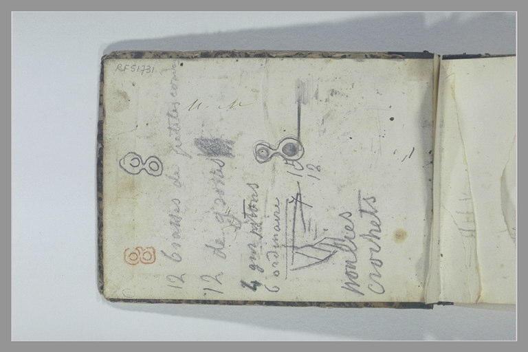 Notes manuscrites et croquis