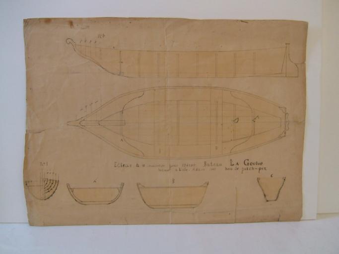 'la Goulue', bateau du peintre O. Volant (1885)