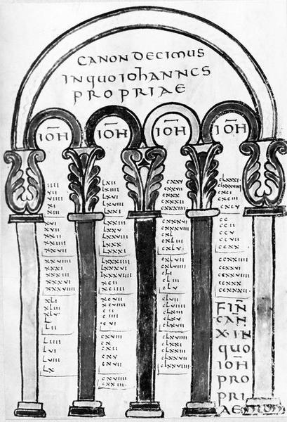 livre liturgique (évangéliaire), détail