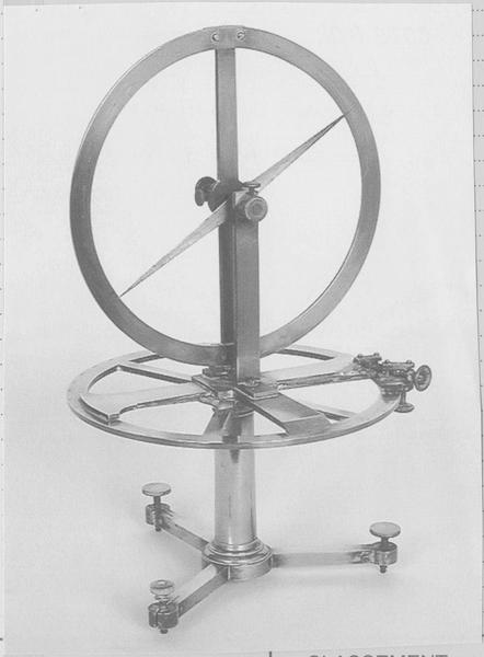 Instrument de mesure de l'inclinaison magnétique : boussole d'inclinaison
