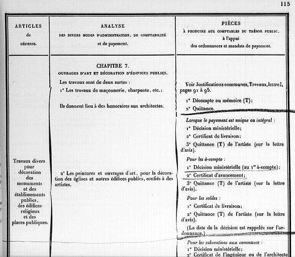 Document administratif relatif à la comptabilité des travaux sur les ouvrages d'art