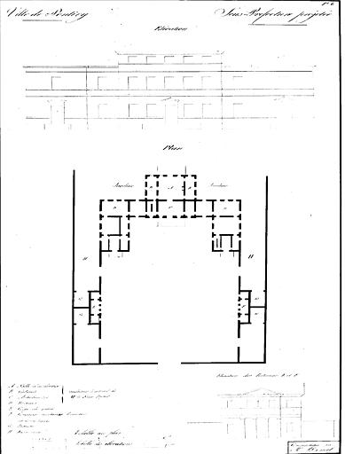 Projet : façades et plan
