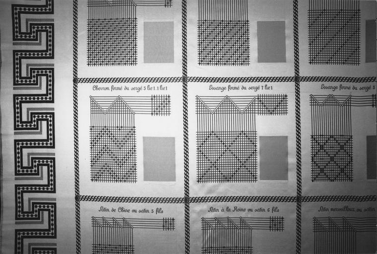 Panneau d'enseignement de l'Ecole municipale de tissage de Lyon : Théorie des armures tissées, soie tissée (détail)