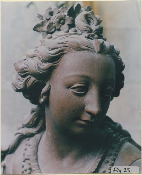 Statue : Sainte Cécile jouant de l'orgue, détail