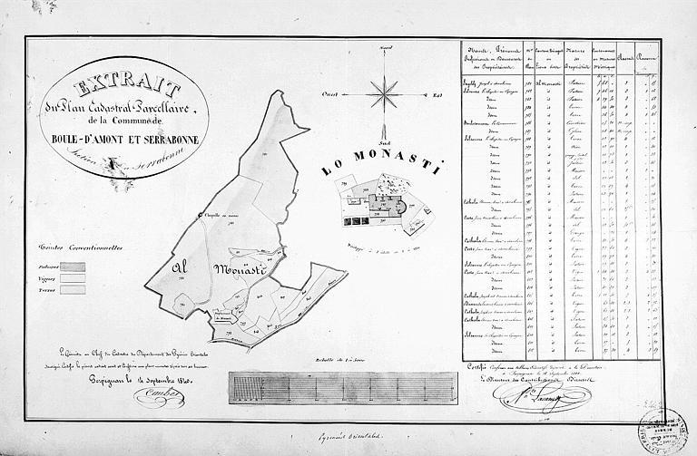 Extrait du plan cadastral parcellaire de la commune de Boule-d'Amont et Serrabonne et du monastère