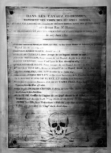 Plaque de cuivre de la chapelle : Liste des sépultures dans le caveau de la chapelle
